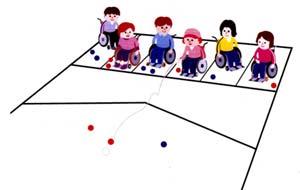 ボッチャとは?パラリンピック出場選手メダル獲得なるか杉村 英孝、木谷 隆行、高橋和樹、廣鍚隆、藤井 友里子に期待!ボッチャのルールを詳しく【リオパラ】